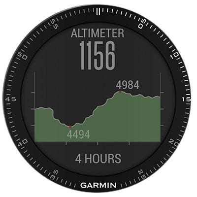 Альтиметр fenix 3