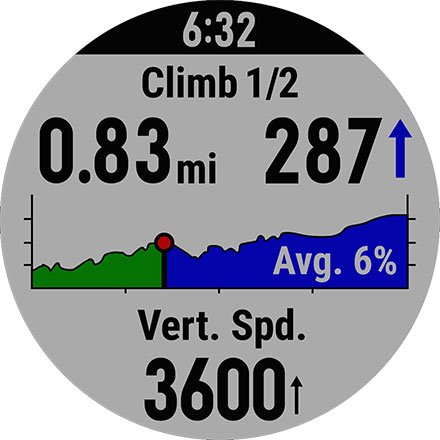ClimbPro функция для подъемов