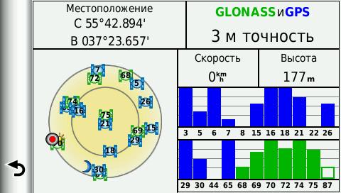 Пластиковые пленки ПВХ, ПЭТ, ГАГ, G 320