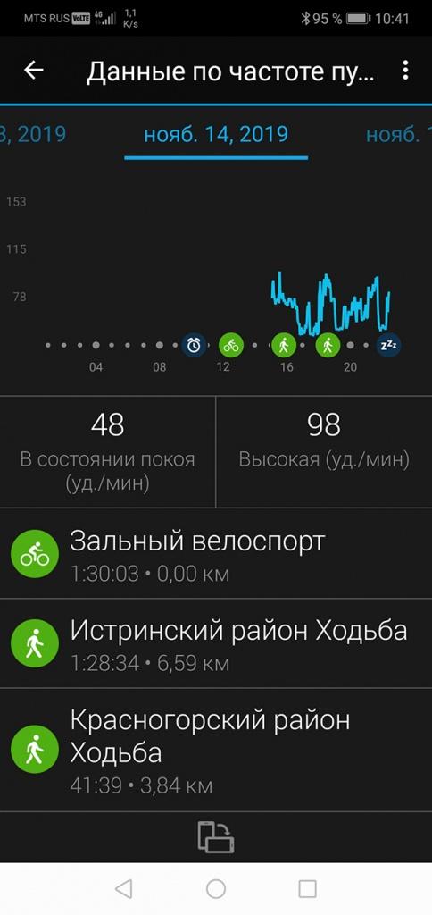 умные спортивные часы Fenix 6 Pro